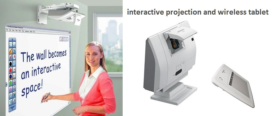 interactive projector and tablet